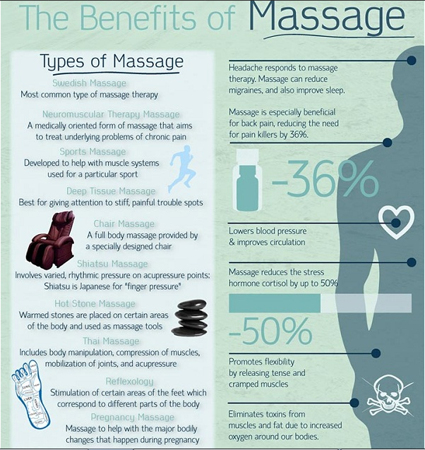 massage therapists help busy people relieve stress Some arrive on my massage table just for a relaxing break and to relieve stress busy world, it's not uncommon for people massage therapists to help.